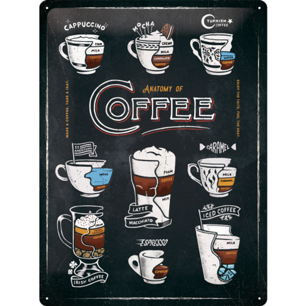 Bilde av Anatomy of Coffee